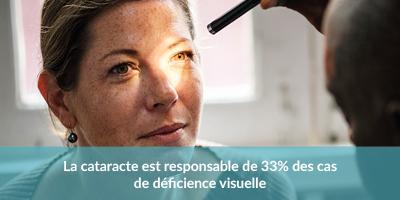 Cataracte et déficience visuelle